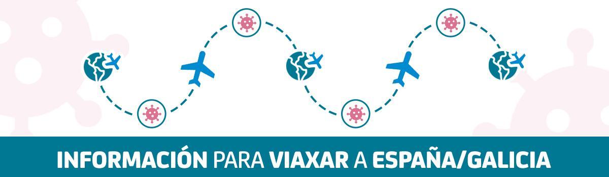 Información Viaxar a España/Galicia