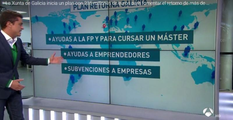 A Estratexia Retorna 2020, nas 'Noticias 1' de Antena 3