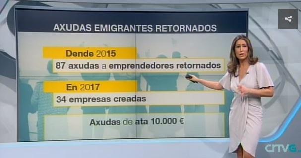 A Estratexia Retorna 2020 foi aprobada polo Consello da Xunta de Galicia este pasado 12 de abril