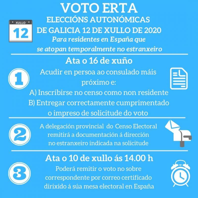 Información sobre prazos para residentes temporalmente no estranxeiro (ERTA)