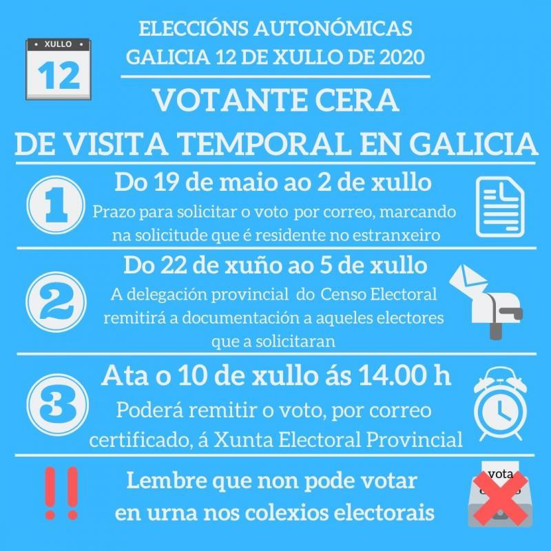 Información sobre prazos para votantes CERA de visita temporal en Galicia