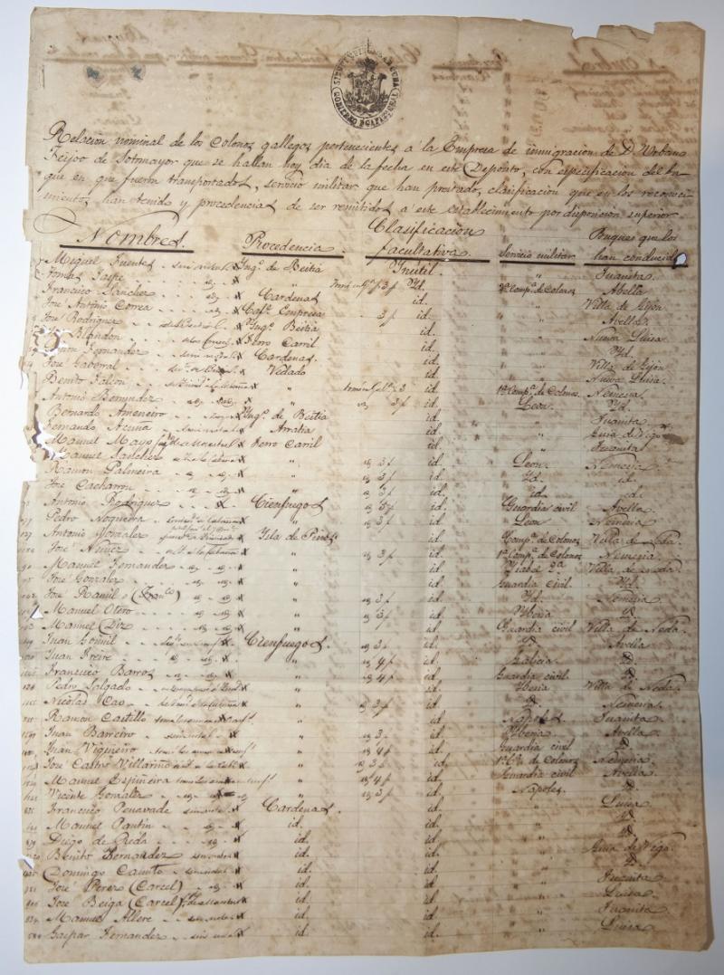 Esta documentación contribúe a completar outros materiais que custodia o AEG relativos ás oito expedicións organizadas en 1854